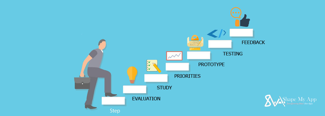 Steps behind App Designing